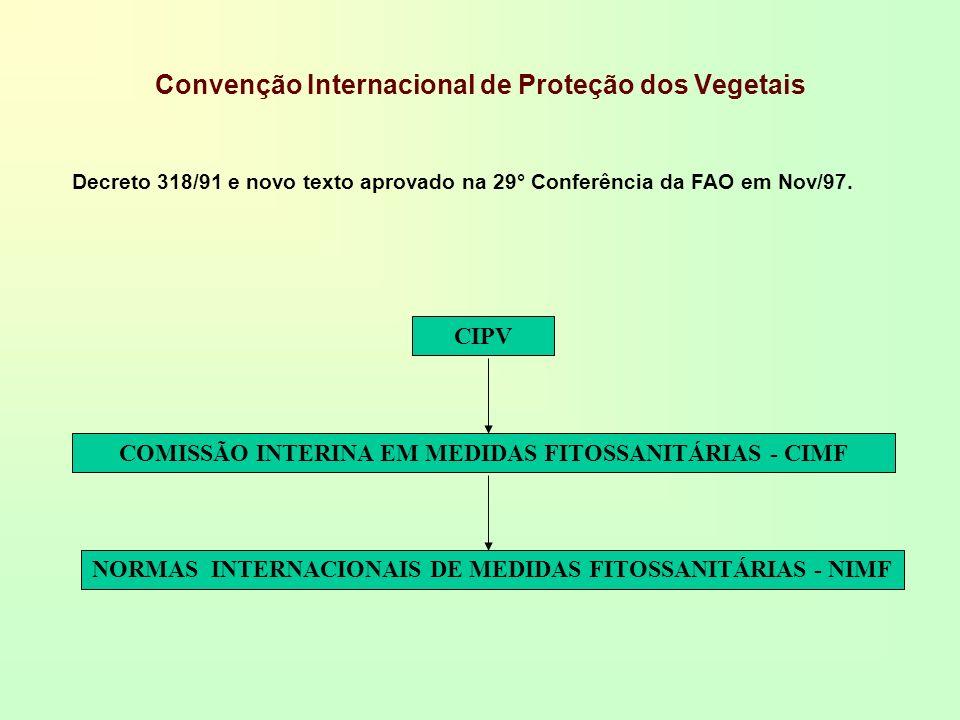 Convenção Internacional de Proteção dos Vegetais