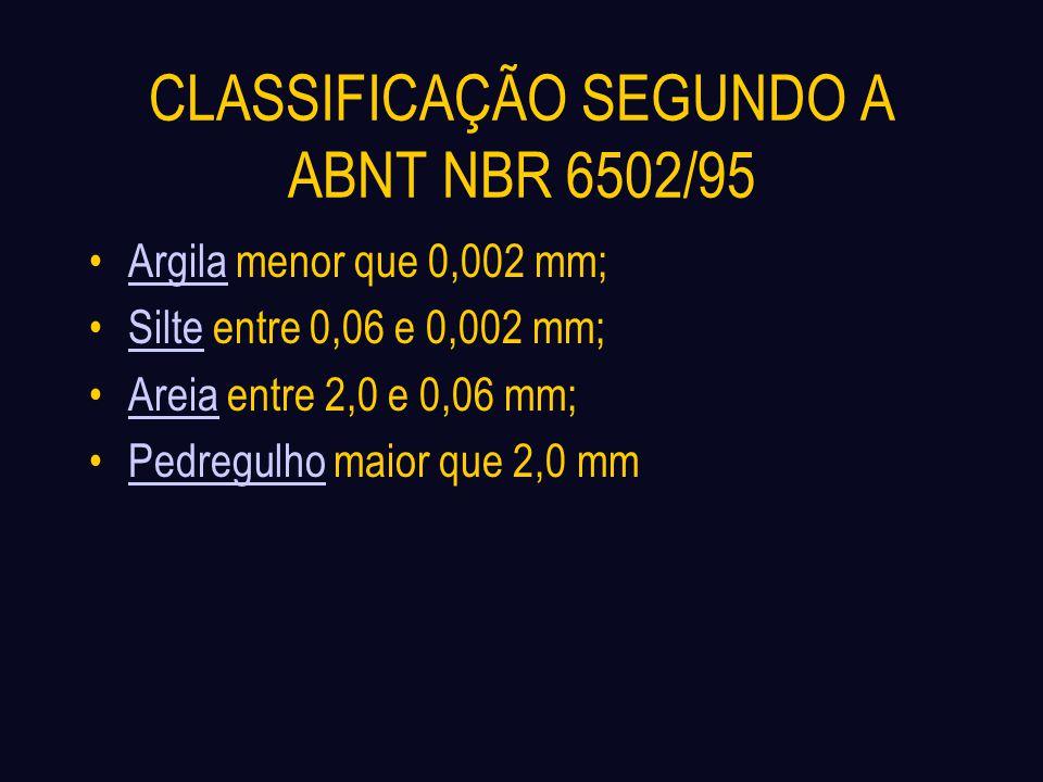 CLASSIFICAÇÃO SEGUNDO A ABNT NBR 6502/95