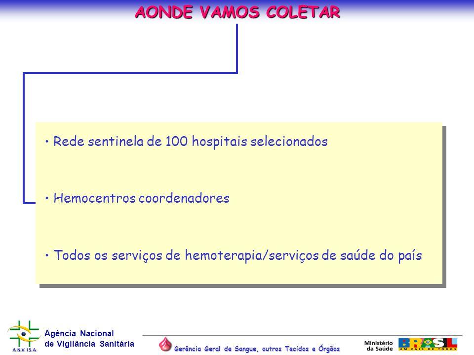 AONDE VAMOS COLETAR Rede sentinela de 100 hospitais selecionados