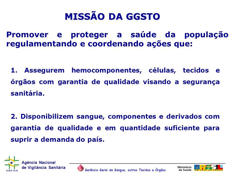 MISSÃO DA GGSTO Promover e proteger a saúde da população regulamentando e coordenando ações que: