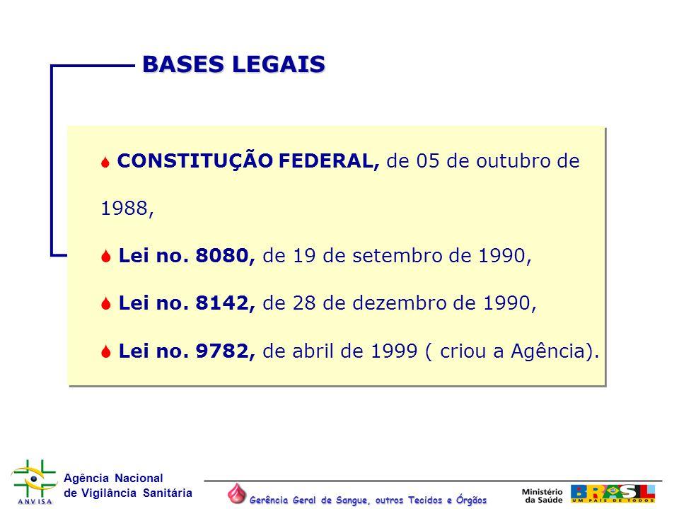 BASES LEGAIS Lei no. 8080, de 19 de setembro de 1990,