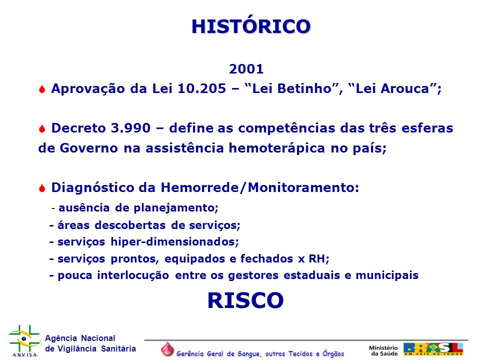 HISTÓRICO 2001. Aprovação da Lei 10.205 – Lei Betinho , Lei Arouca ;