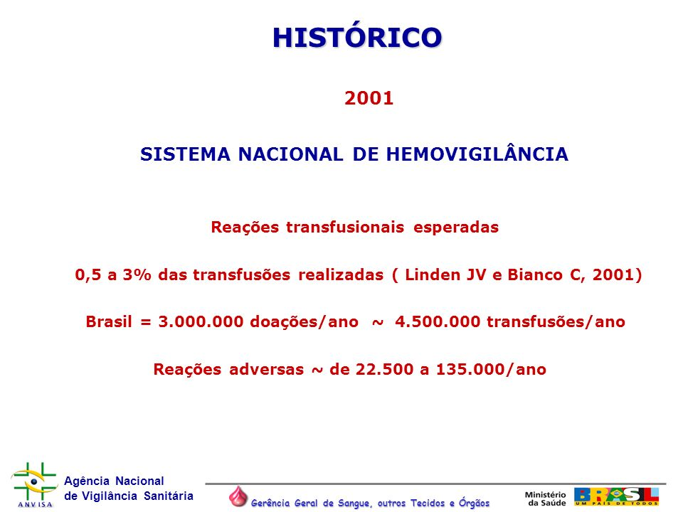 HISTÓRICO 2001 SISTEMA NACIONAL DE HEMOVIGILÂNCIA