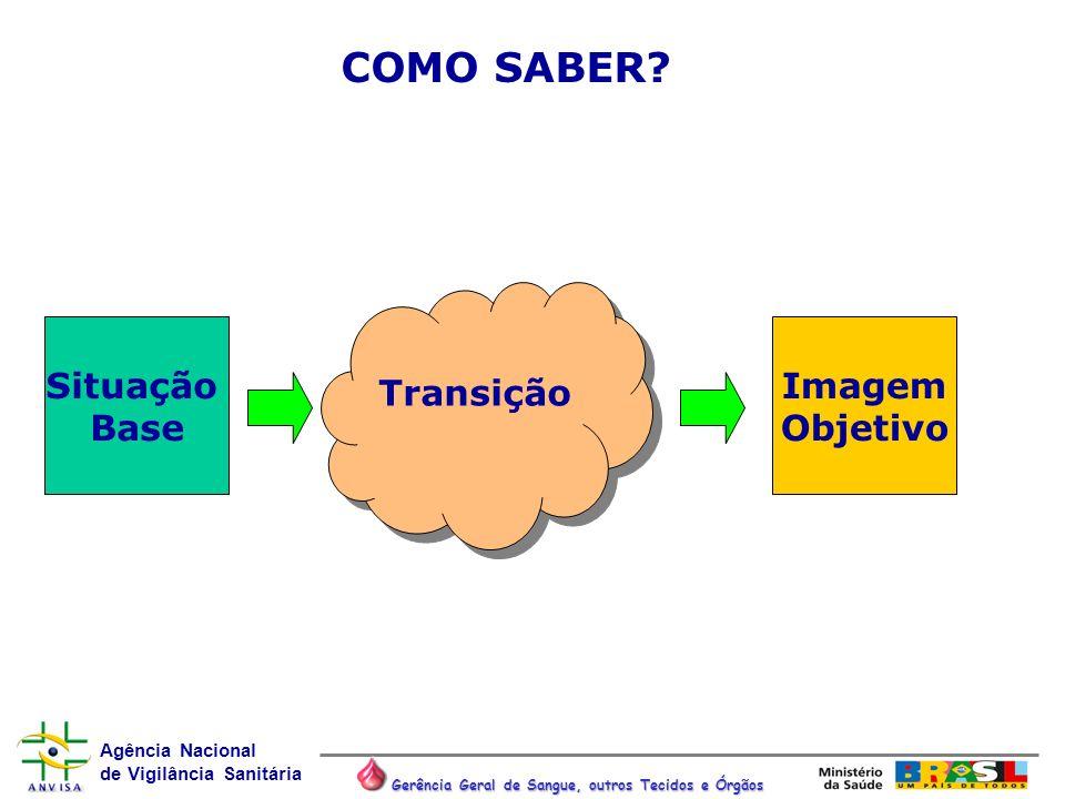 COMO SABER Situação Base Imagem Objetivo Transição