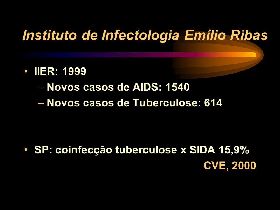 Instituto de Infectologia Emílio Ribas