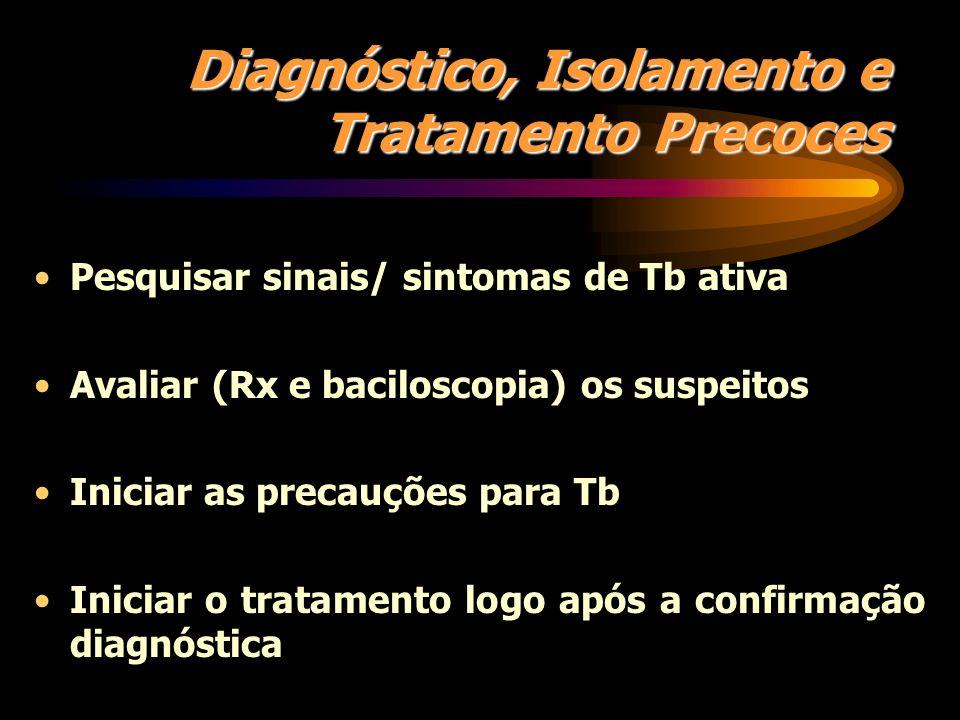 Diagnóstico, Isolamento e Tratamento Precoces