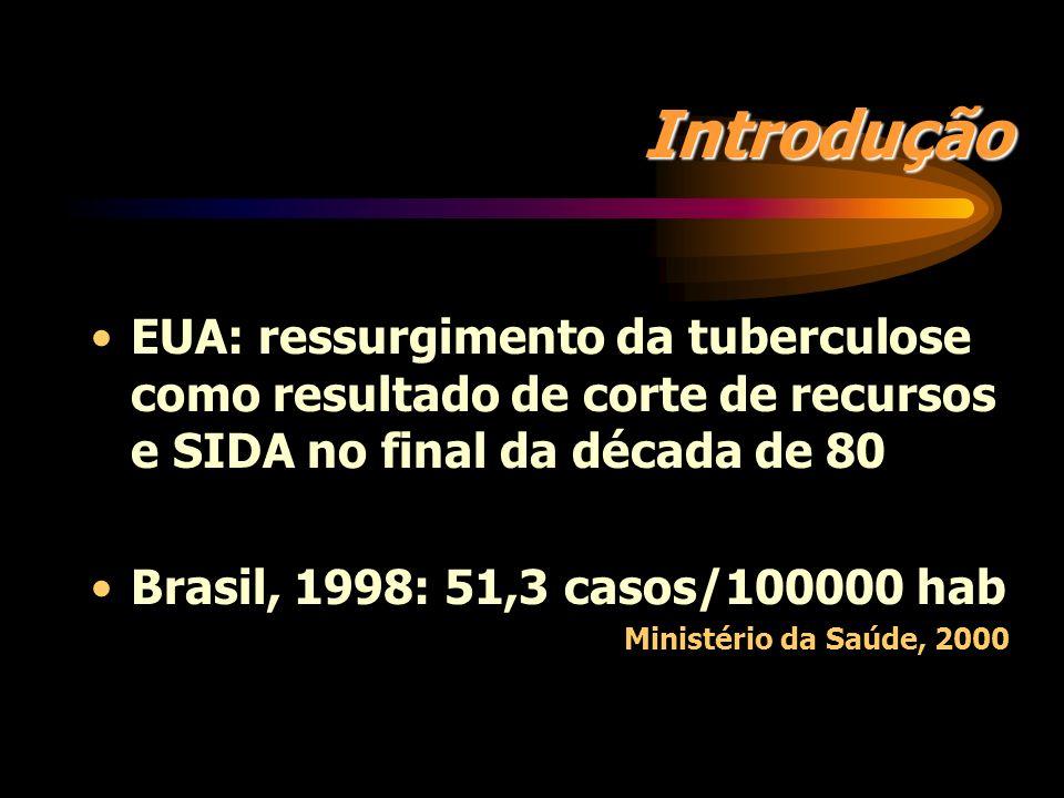 Introdução EUA: ressurgimento da tuberculose como resultado de corte de recursos e SIDA no final da década de 80.