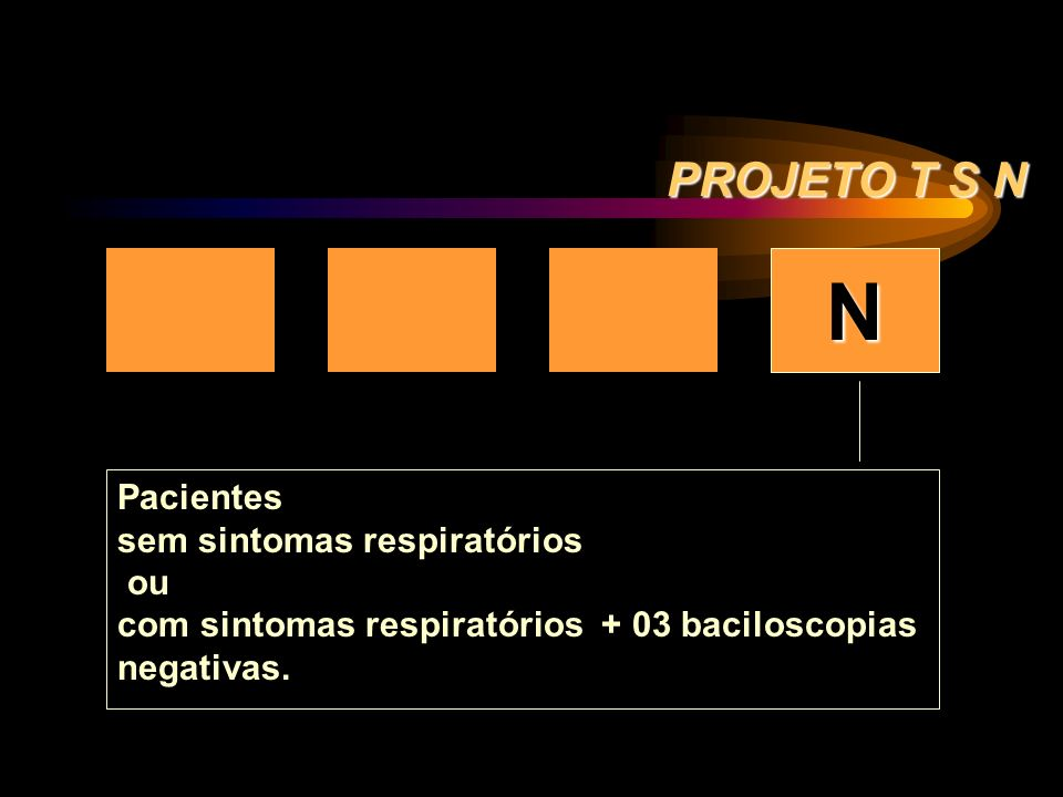 T S+ S- N PROJETO T S N Pacientes sem sintomas respiratórios ou