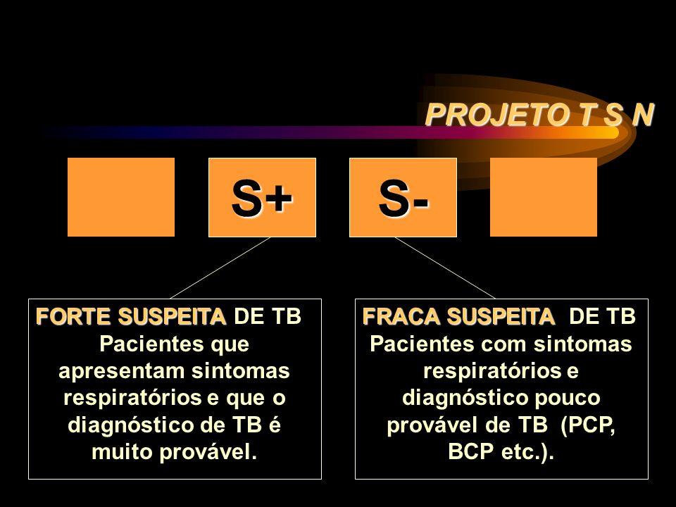 T S+ S- N PROJETO T S N FORTE SUSPEITA DE TB