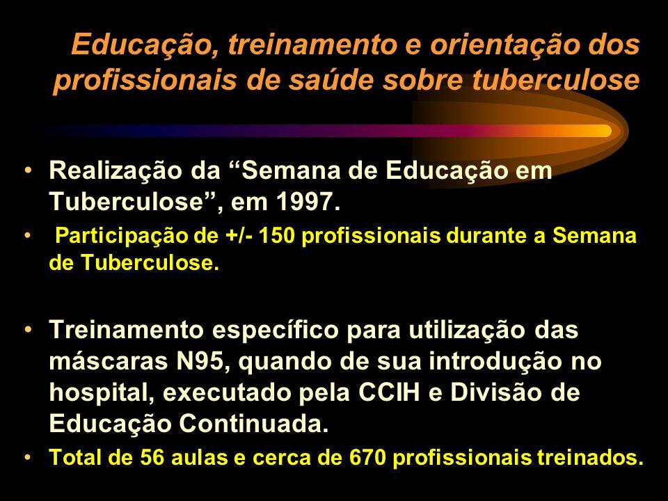 Educação, treinamento e orientação dos profissionais de saúde sobre tuberculose