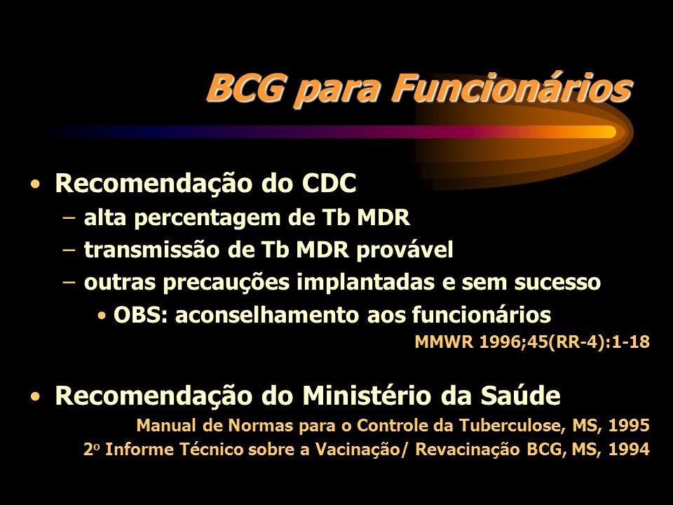 BCG para Funcionários Recomendação do CDC