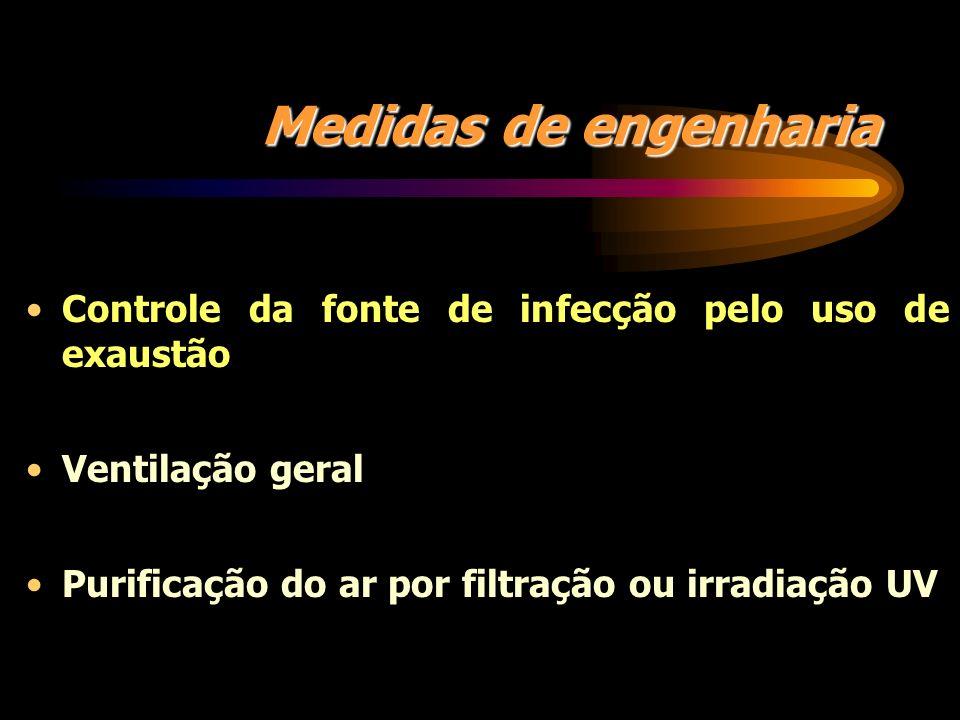 Medidas de engenharia Controle da fonte de infecção pelo uso de exaustão.