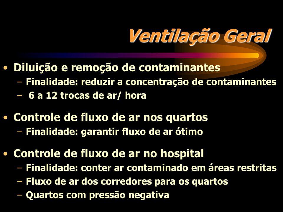 Ventilação Geral Diluição e remoção de contaminantes