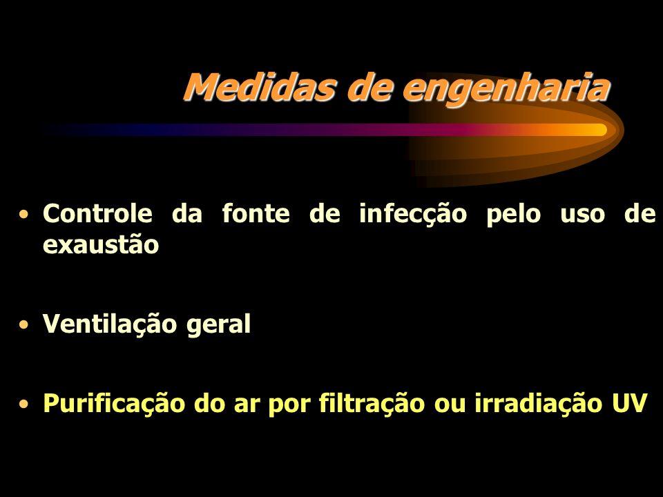 Medidas de engenhariaControle da fonte de infecção pelo uso de exaustão.