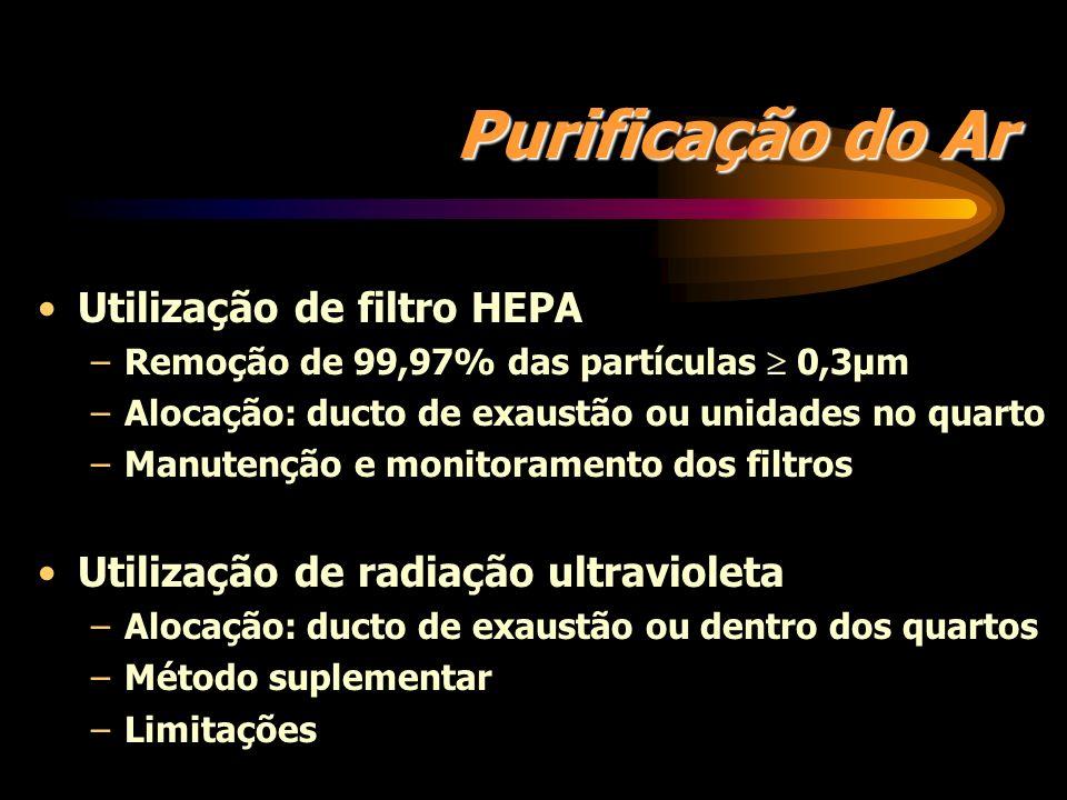Purificação do Ar Utilização de filtro HEPA