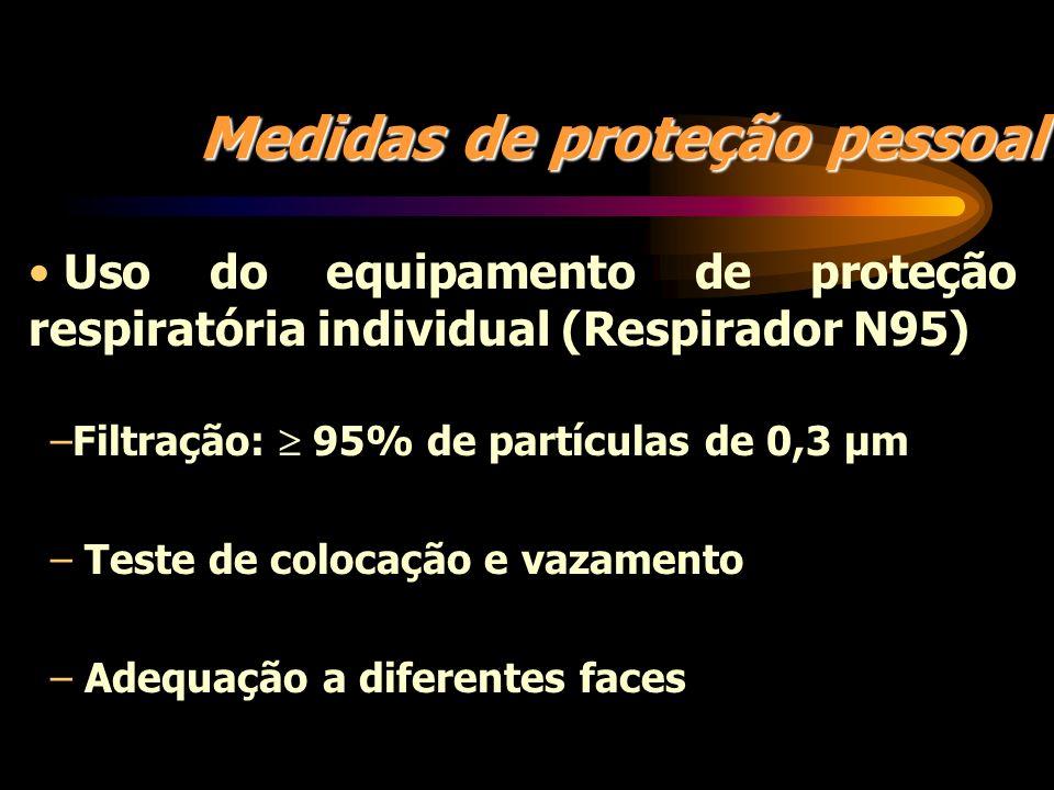 Medidas de proteção pessoal