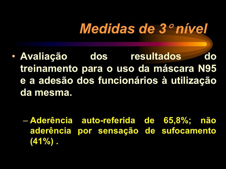Medidas de 3 nível Avaliação dos resultados do treinamento para o uso da máscara N95 e a adesão dos funcionários à utilização da mesma.