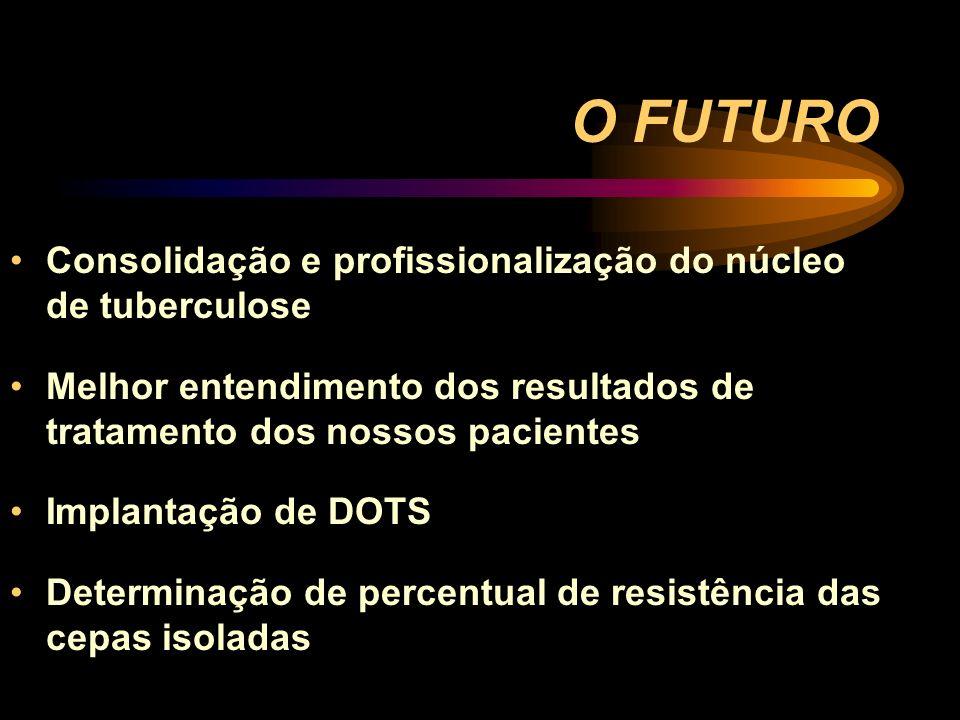 O FUTURO Consolidação e profissionalização do núcleo de tuberculose