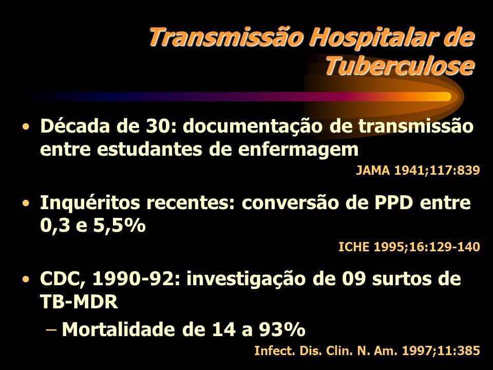Transmissão Hospitalar de Tuberculose