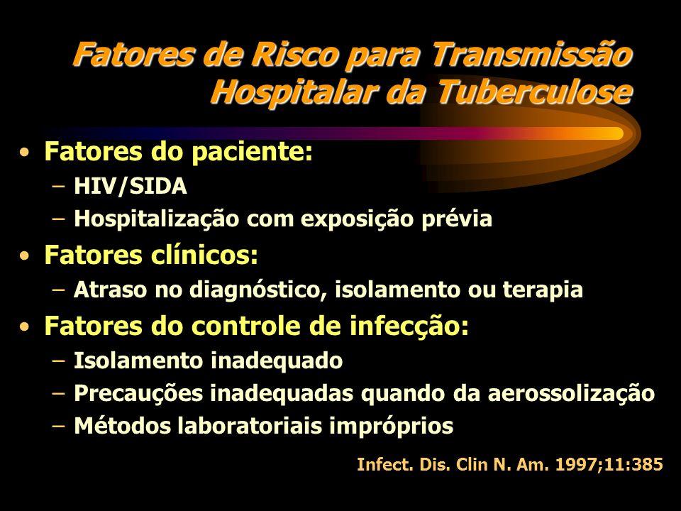 Fatores de Risco para Transmissão Hospitalar da Tuberculose