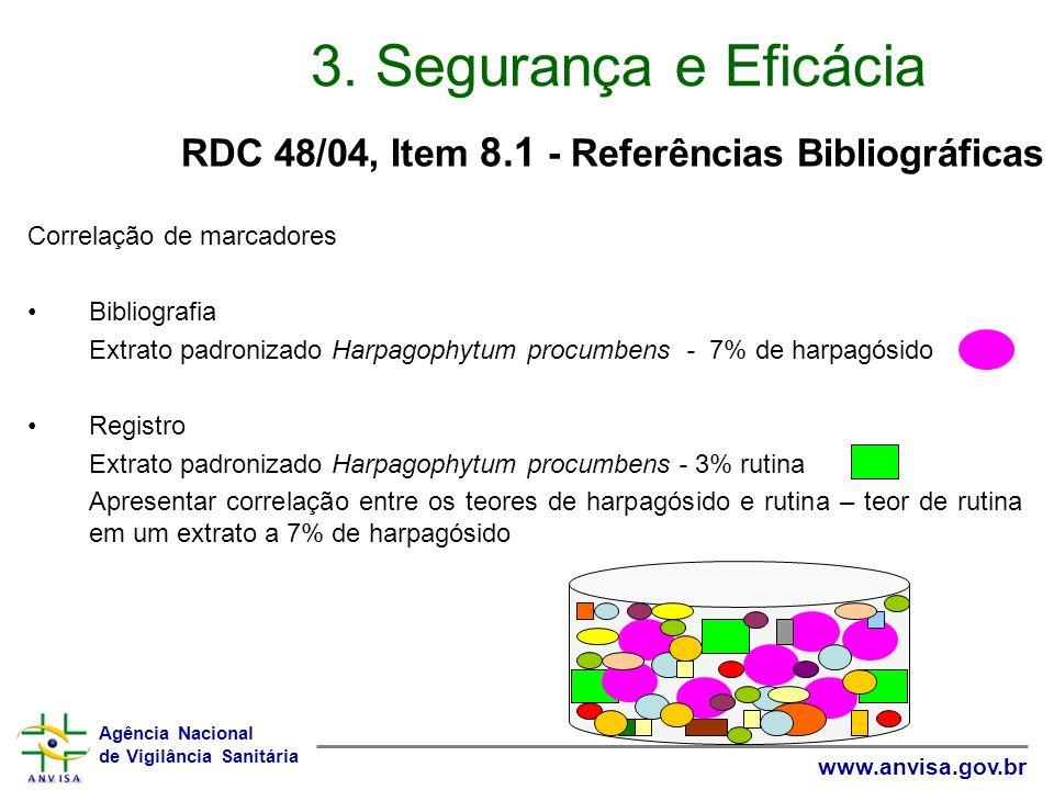 3. Segurança e Eficácia RDC 48/04, Item 8.1 - Referências Bibliográficas. Correlação de marcadores.