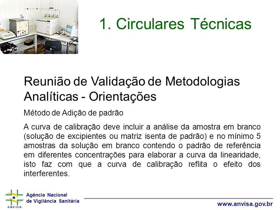 1. Circulares Técnicas Reunião de Validação de Metodologias Analíticas - Orientações. Método de Adição de padrão.