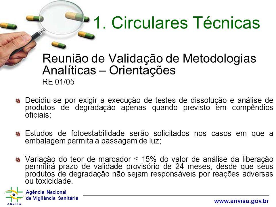1. Circulares Técnicas Reunião de Validação de Metodologias Analíticas – Orientações. RE 01/05.
