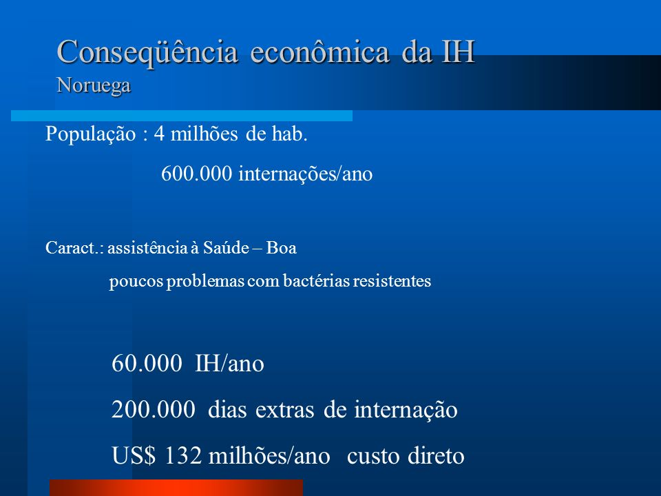 Conseqüência econômica da IH Noruega