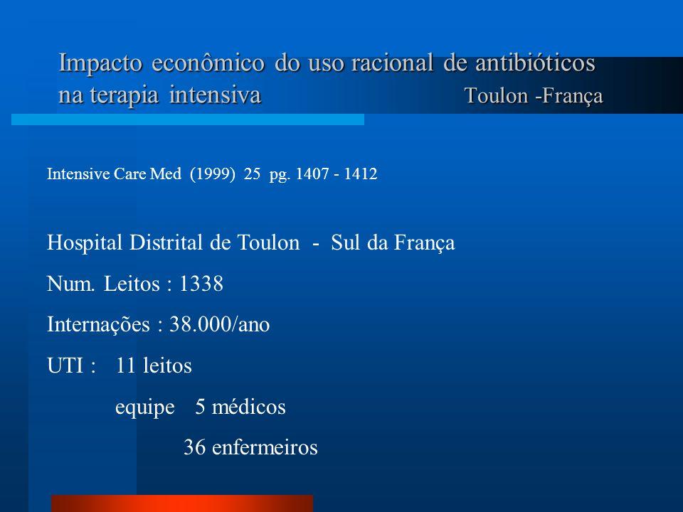 Impacto econômico do uso racional de antibióticos na terapia intensiva Toulon -França