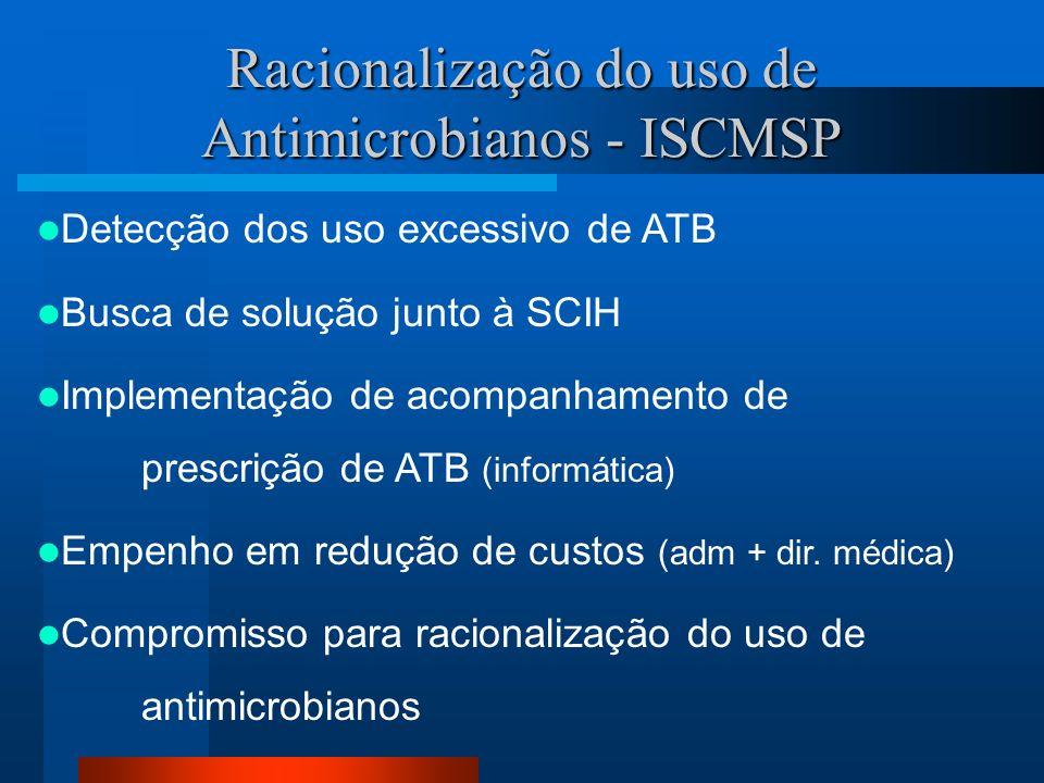 Racionalização do uso de Antimicrobianos - ISCMSP