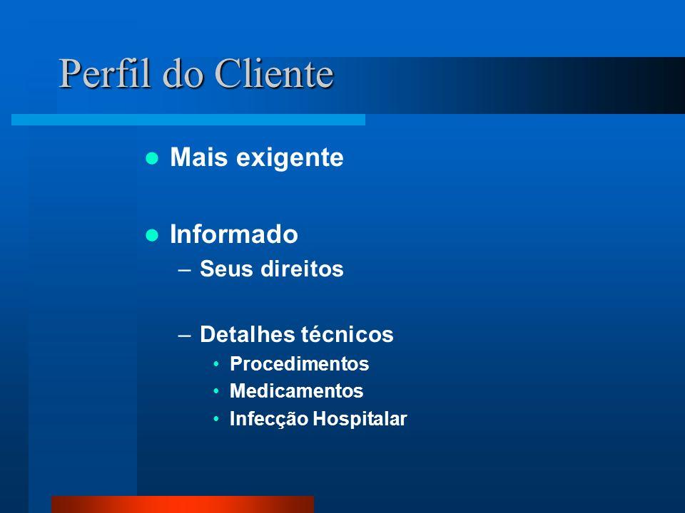 Perfil do Cliente Mais exigente Informado Seus direitos