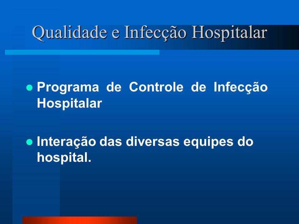 Qualidade e Infecção Hospitalar