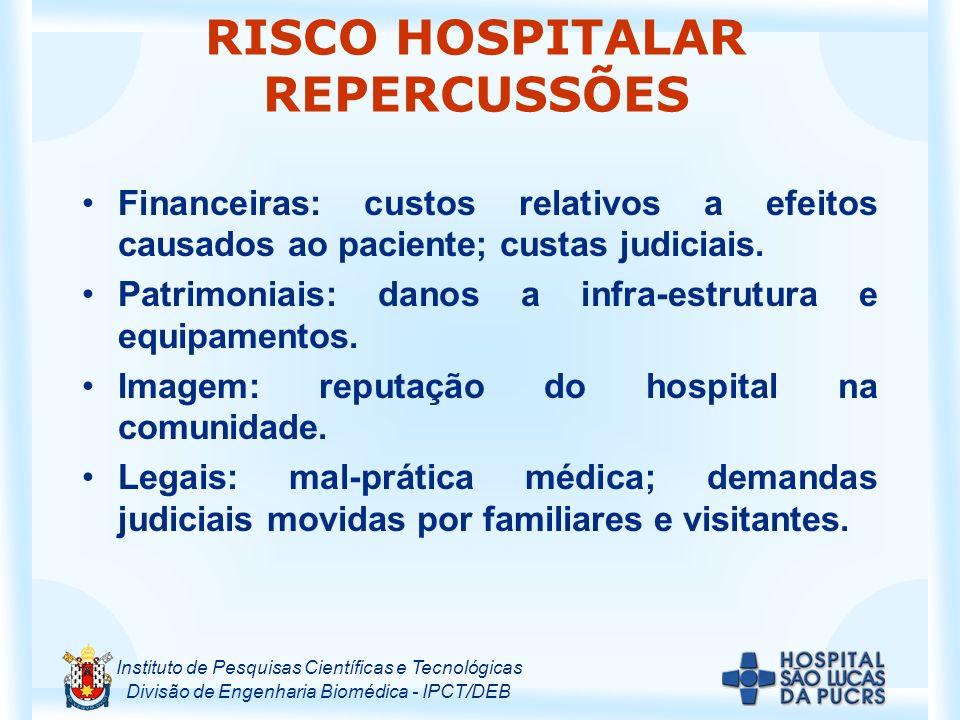 RISCO HOSPITALAR REPERCUSSÕES
