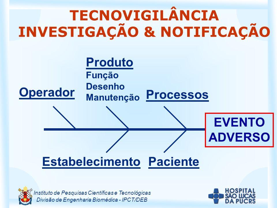 TECNOVIGILÂNCIA INVESTIGAÇÃO & NOTIFICAÇÃO