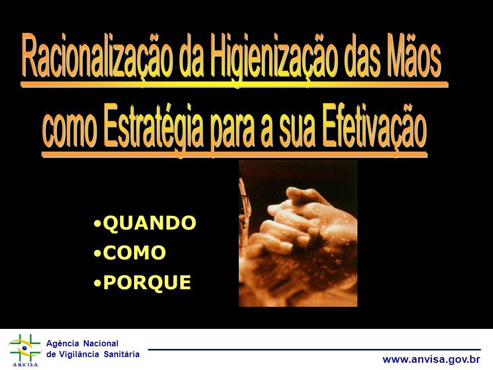 Racionalização da Higienização das Mãos