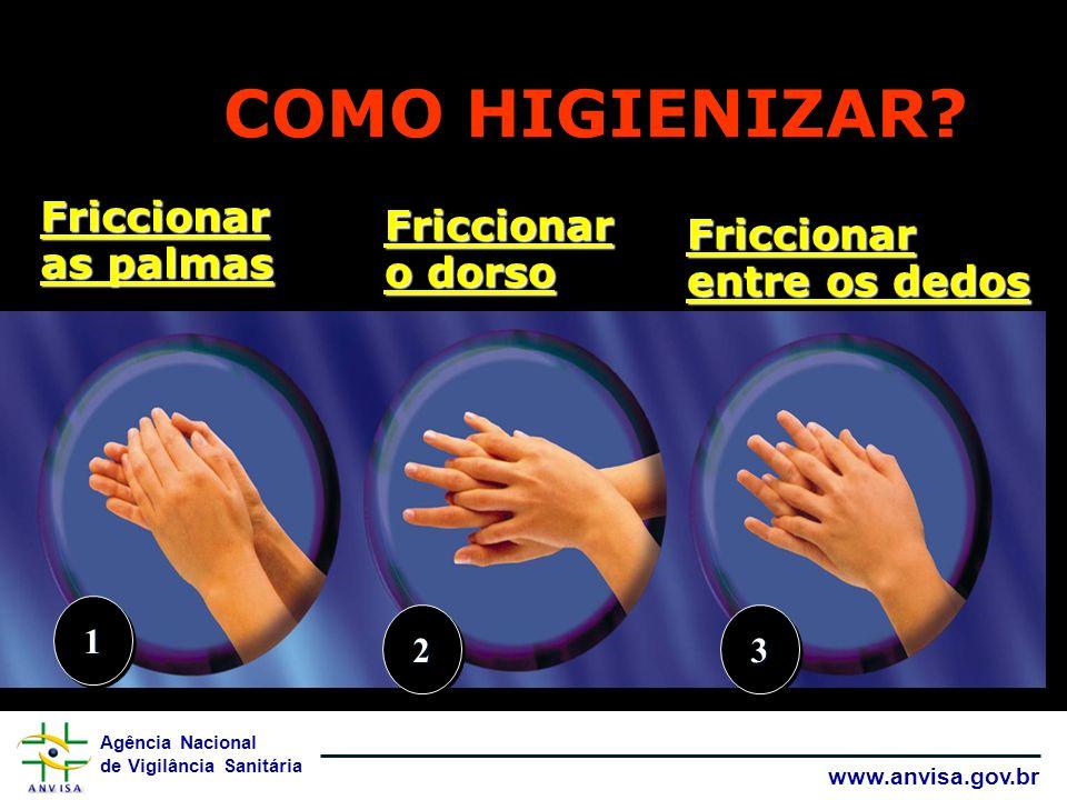 COMO HIGIENIZAR Friccionar as palmas Friccionar o dorso