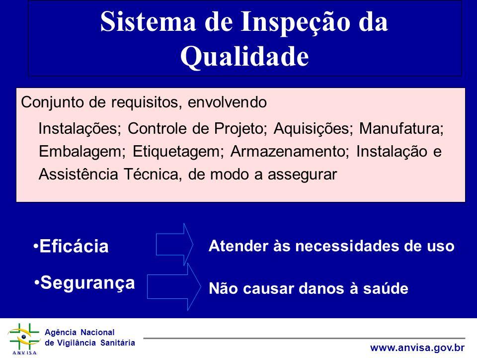 Sistema de Inspeção da Qualidade