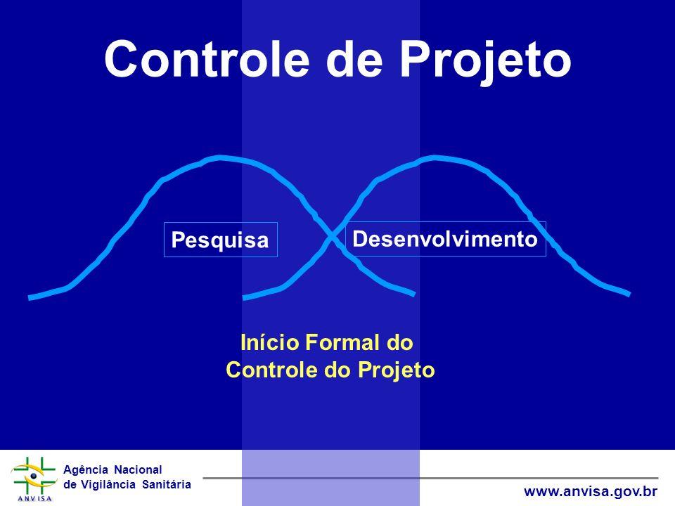 Controle de Projeto Pesquisa Desenvolvimento Início Formal do