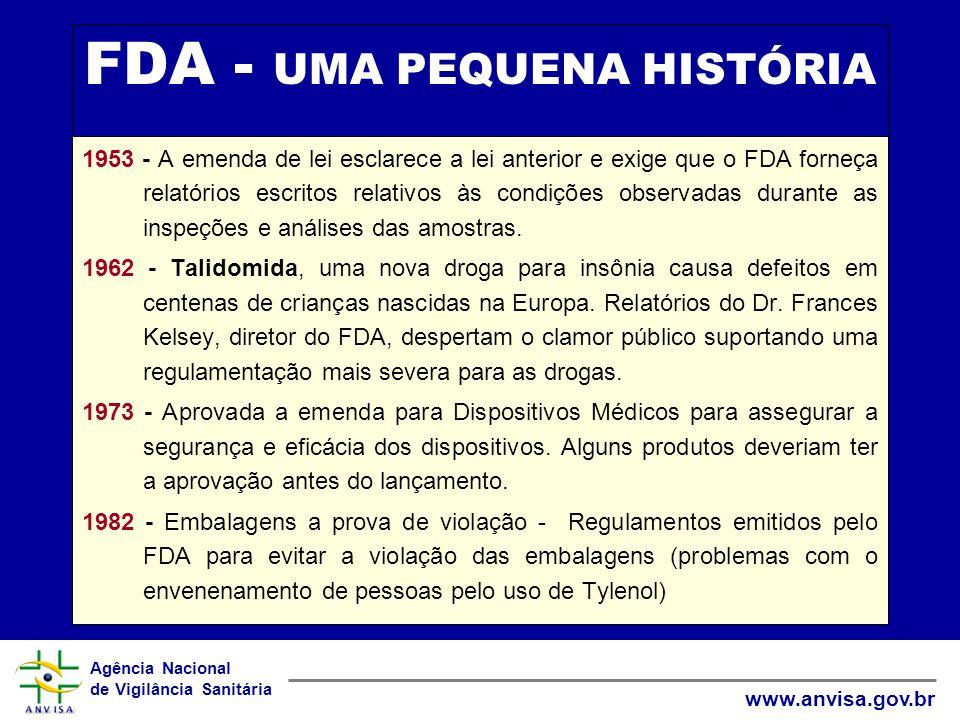 FDA - UMA PEQUENA HISTÓRIA