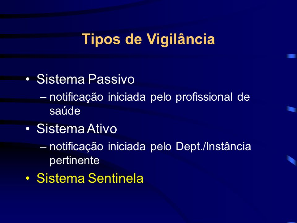 Tipos de Vigilância Sistema Passivo Sistema Ativo Sistema Sentinela