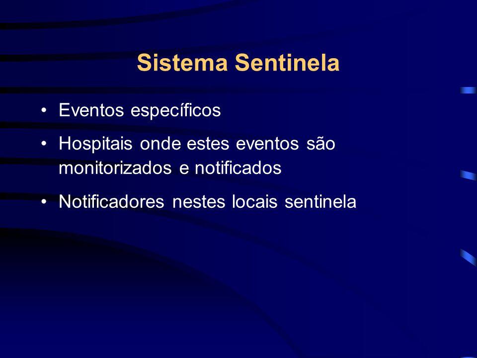 Sistema Sentinela Eventos específicos