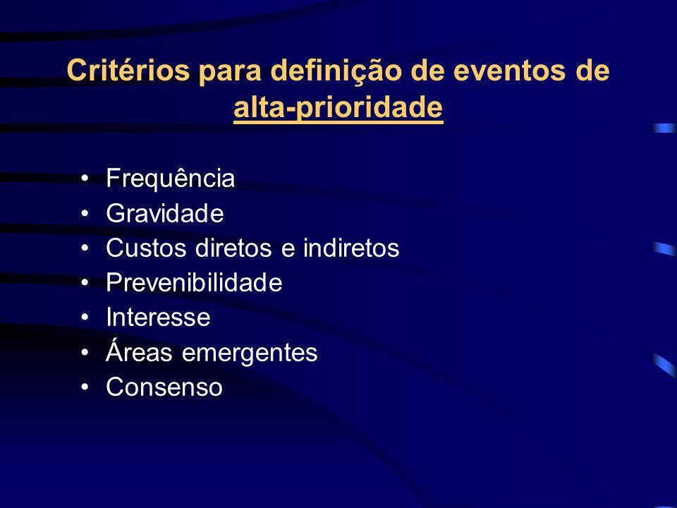 Critérios para definição de eventos de alta-prioridade