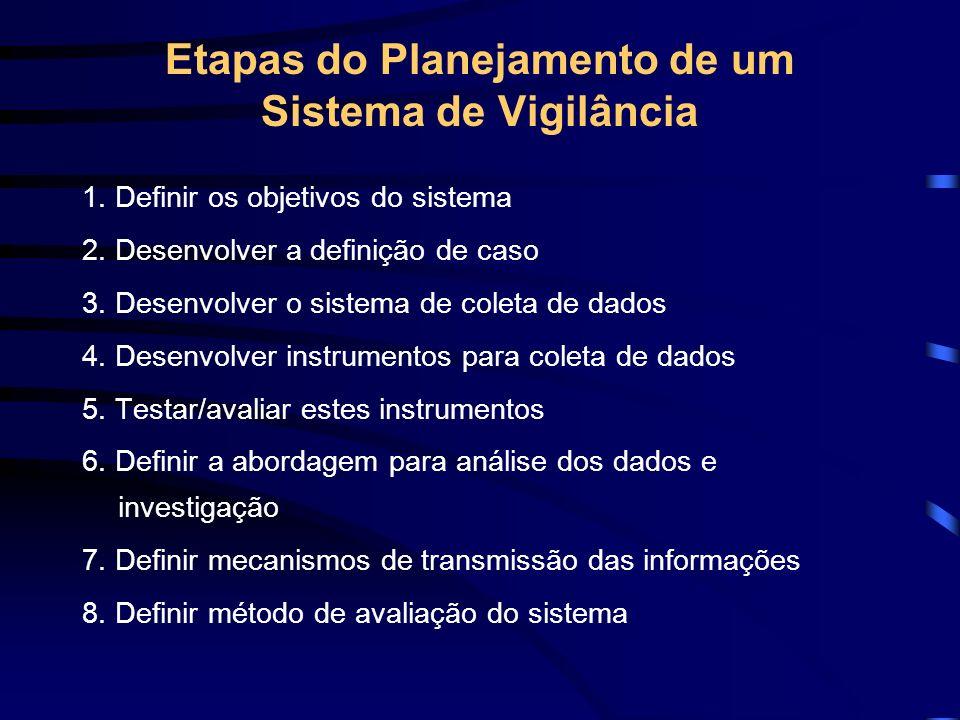 Etapas do Planejamento de um Sistema de Vigilância
