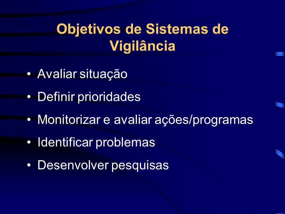 Objetivos de Sistemas de Vigilância