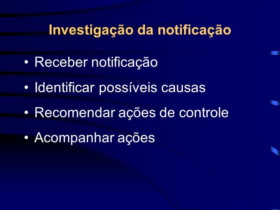 Investigação da notificação