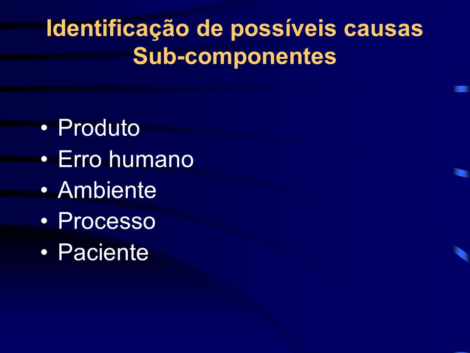 Identificação de possíveis causas Sub-componentes