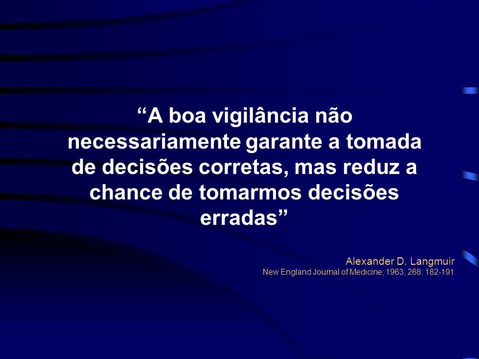 A boa vigilância não necessariamente garante a tomada de decisões corretas, mas reduz a chance de tomarmos decisões erradas