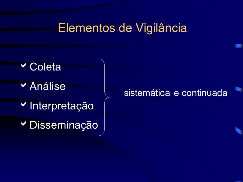 Elementos de Vigilância
