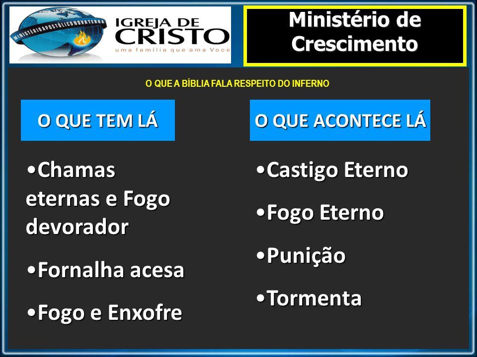 Ministério de Crescimento O QUE A BÍBLIA FALA RESPEITO DO INFERNO