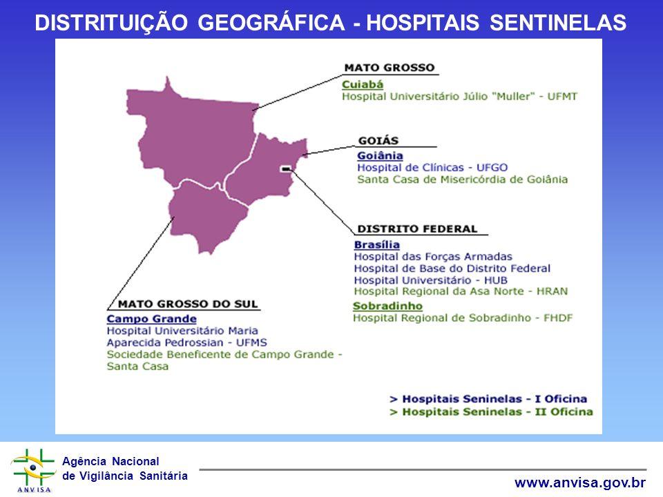 DISTRITUIÇÃO GEOGRÁFICA - HOSPITAIS SENTINELAS